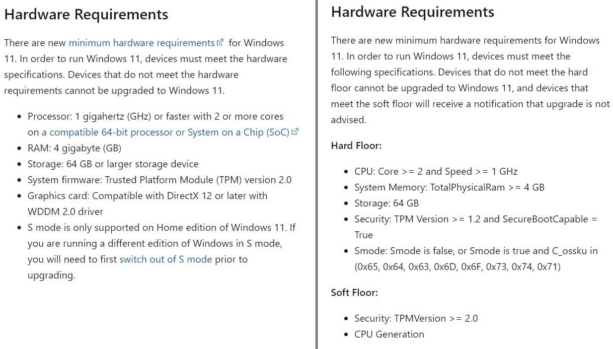 Windows-11-minimum-system-requirements