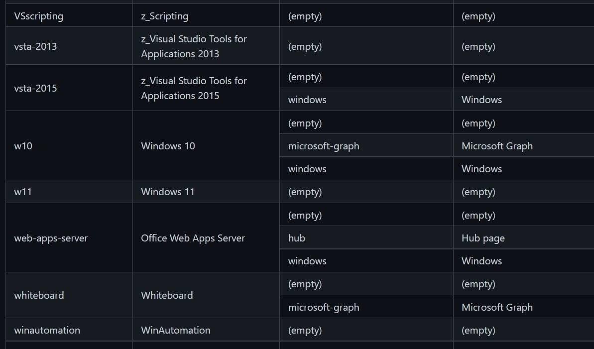Windows-11-support-document-1