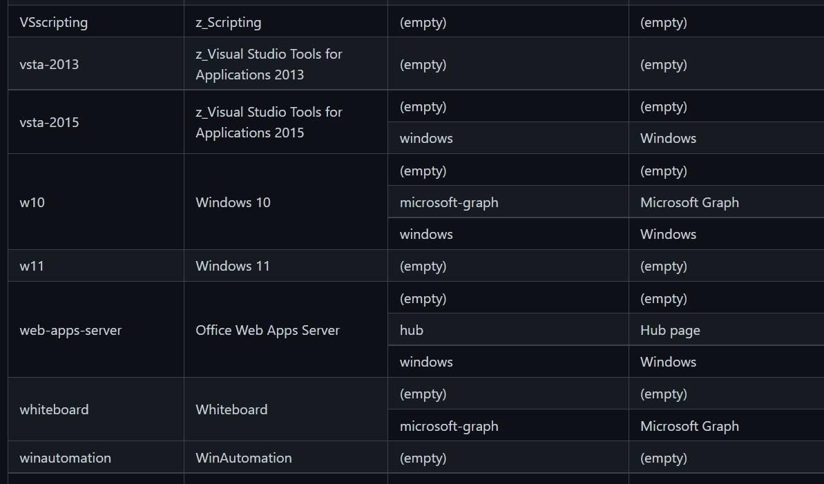 Windows-11-support-document