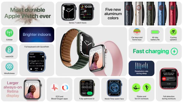 1631644023_apple-watch-series-7-summary_story