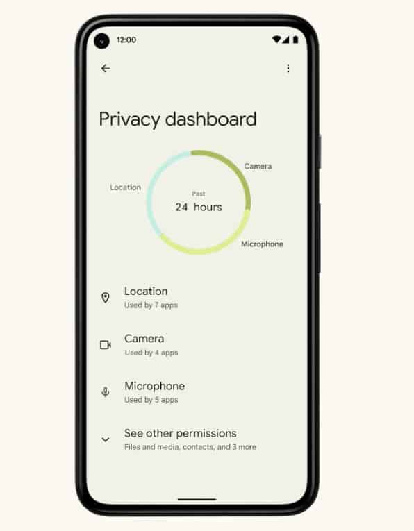 Android-12-Privacy-Dashboard